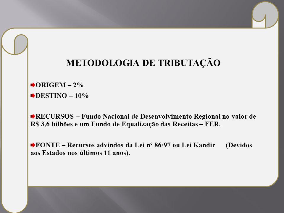 METODOLOGIA DE TRIBUTAÇÃO ORIGEM – 2% DESTINO – 10% RECURSOS – Fundo Nacional de Desenvolvimento Regional no valor de R$ 3,6 bilhões e um Fundo de Equ