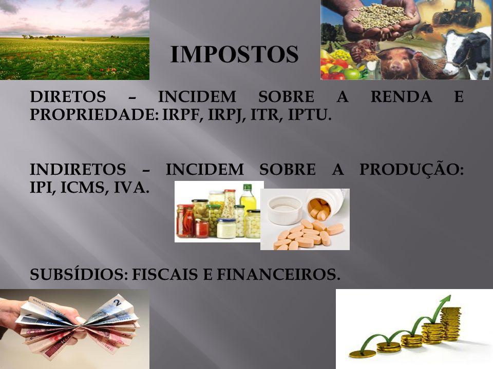 FINANCEIROS E FISCAIS PRODUZIR / FOMENTAR FISCAIS – BENEFÍCIOS FISCAIS (Crédito outorgado, redução na base de cálculo, crédito especial de investimento, créditos sobre exportações, transferências de crédito e substituição tributária.)