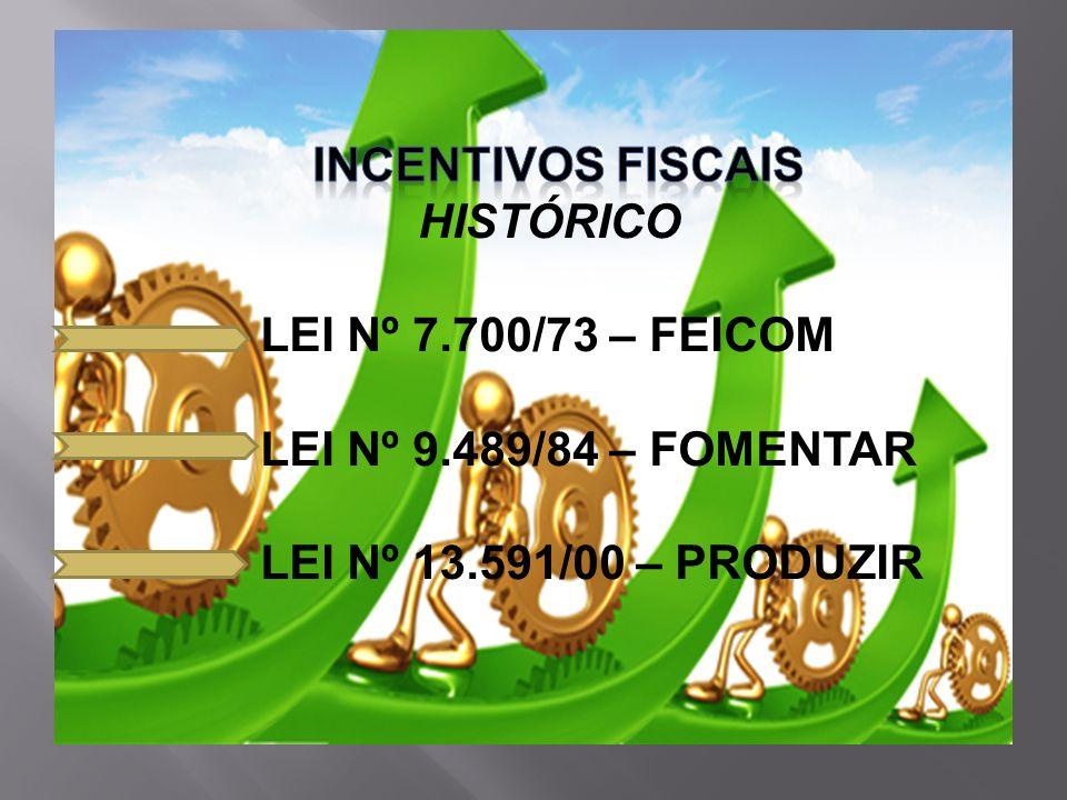 Atração de Investimentos - > Benefícios Fiscais (Crédito Outorgado) – Secretaria de Estado da Fazenda - > Incentivos Fiscais (Financiamento do ICMS) – Secretaria de Estado de Indústria e Comércio Exemplo Prático, exceto para Setor Farmacêutico Conta Gráfica do ICMS 1) Operações Interestaduais C D 7% 12% 5% Crédito Outorgado de 3% ICMS a ser recolhido efetivamente (5% - 3%) = 2% 2) Operações Internas Redução na Base de Cálculo de 7%, ou seja, redução de 17% para 10% nas saídas I) Empresa Que o Produto Já Tenha Circulação Nacional Central de Distribuição – Benefício Fiscal (Dec.
