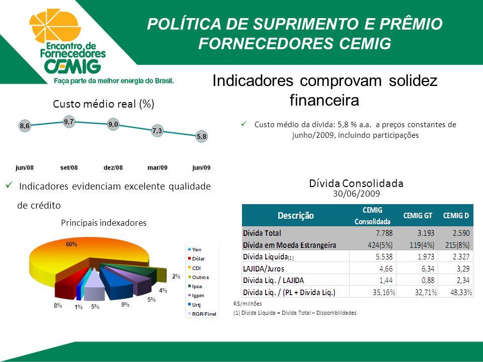 Solidez Indicadores comprovam solidez financeira Principais indexadores Dívida Consolidada 30/06/2009 R$/milhões (1) Dívida Líquida = Dívida Total – D