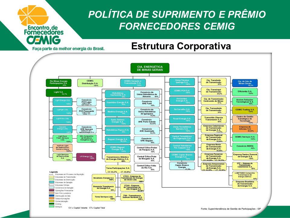 POLÍTICA DE SUPRIMENTO E PRÊMIO FORNECEDORES CEMIG Estrutura Corporativa