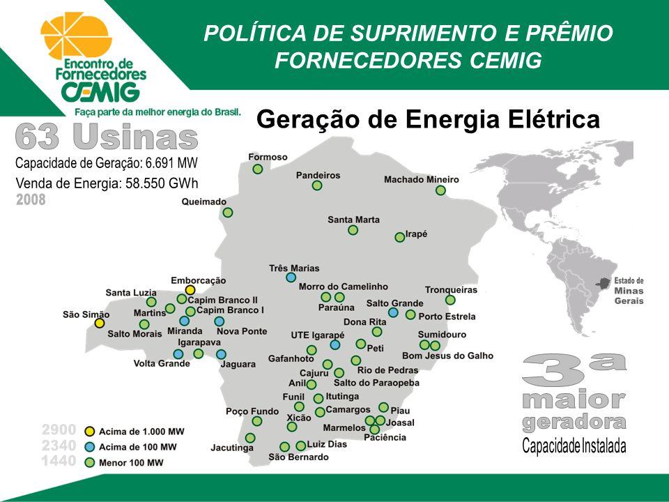 Transporte de Energia Elétrica 9.508 km* 16.810 km 429.560 km Linhas de Transmissão Linhas de Subtransmissão Linhas de Distribuição * Com Terna POLÍTICA DE SUPRIMENTO E PRÊMIO FORNECEDORES CEMIG