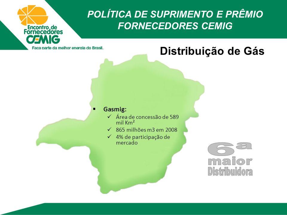 Distribuição de Gás Gasmig: Área de concessão de 589 mil Km² 865 milhões m3 em 2008 4% de participação de mercado POLÍTICA DE SUPRIMENTO E PRÊMIO FORN