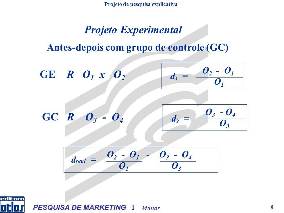 Mattar PESQUISA DE MARKETING 1 8 Projeto Experimental GE R O 1 x O 2 O 2 - O 1 O 1 GC R O 3 - O 4 O 3 - O 4 O 3 O 2 - O 1 - O 3 - O 4 O 1 O 3 Antes-depois com grupo de controle (GC) Projeto de pesquisa explicativa d 2 = d 1 = d real =