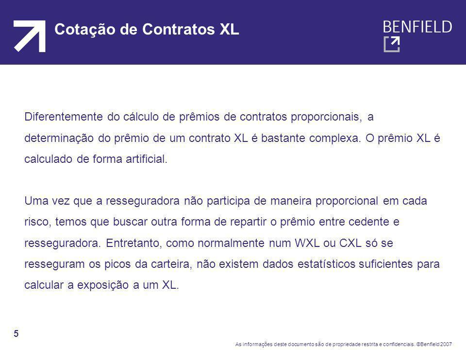 As informações deste documento são de propriedade restrita e confidenciais.