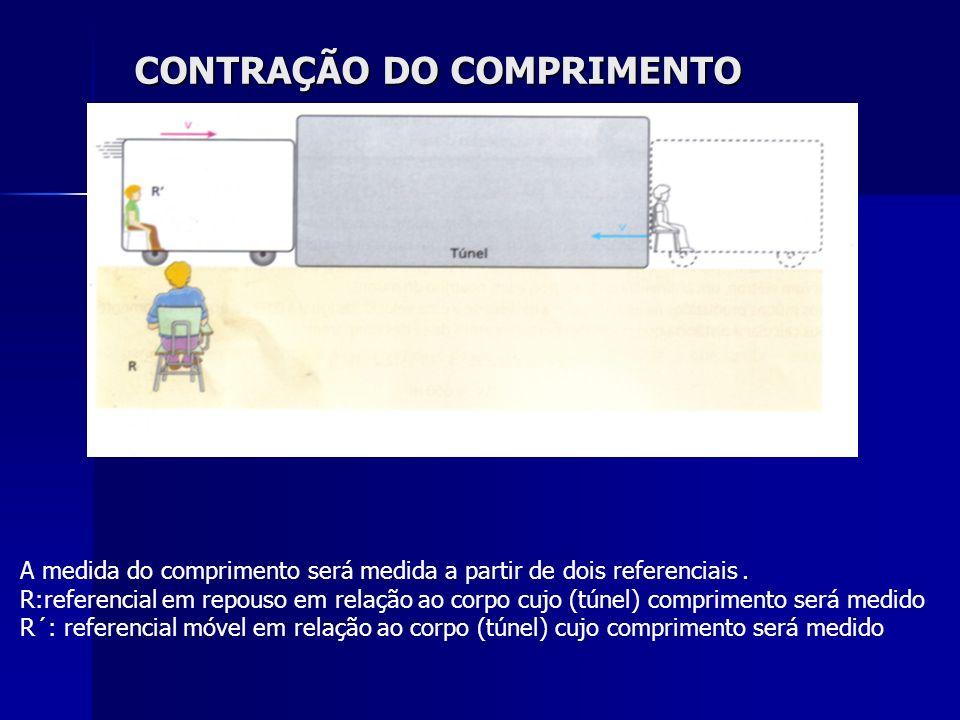 CONTRAÇÃO DO COMPRIMENTO A medida do comprimento será medida a partir de dois referenciais. R:referencial em repouso em relação ao corpo cujo (túnel)