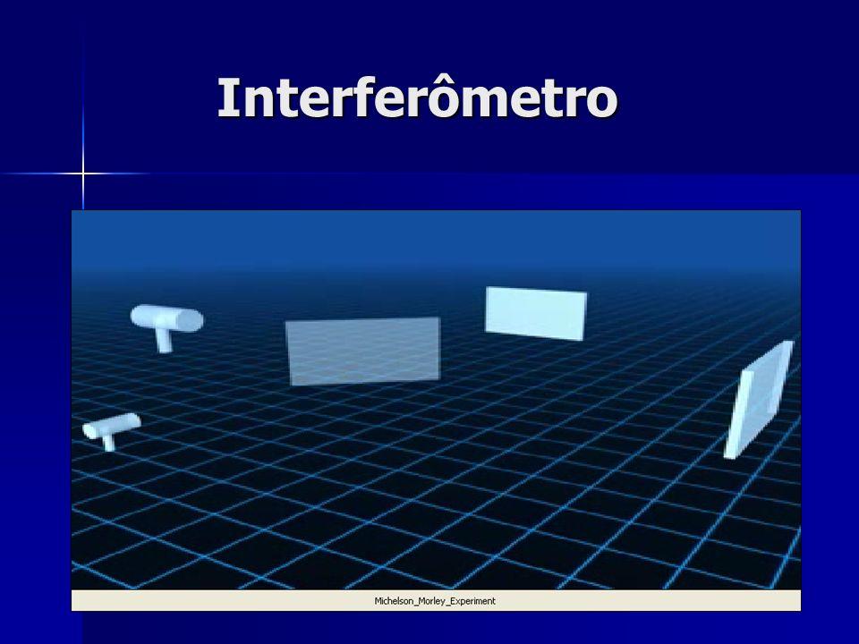 Interferômetro Interferômetro