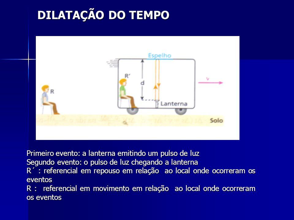DILATAÇÃO DO TEMPO Primeiro evento: a lanterna emitindo um pulso de luz Segundo evento: o pulso de luz chegando a lanterna R´ : referencial em repouso