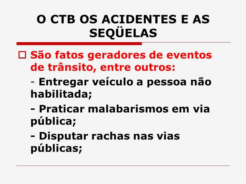 O CTB OS ACIDENTES E AS SEQÜELAS São fatos geradores de eventos de trânsito, entre outros: - Entregar veículo a pessoa não habilitada; - Praticar mala