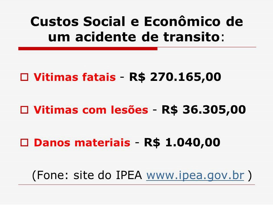 Custos Social e Econômico de um acidente de transito: Vitimas fatais - R$ 270.165,00 Vitimas com lesões - R$ 36.305,00 Danos materiais - R$ 1.040,00 (Fone: site do IPEA www.ipea.gov.br )www.ipea.gov.br
