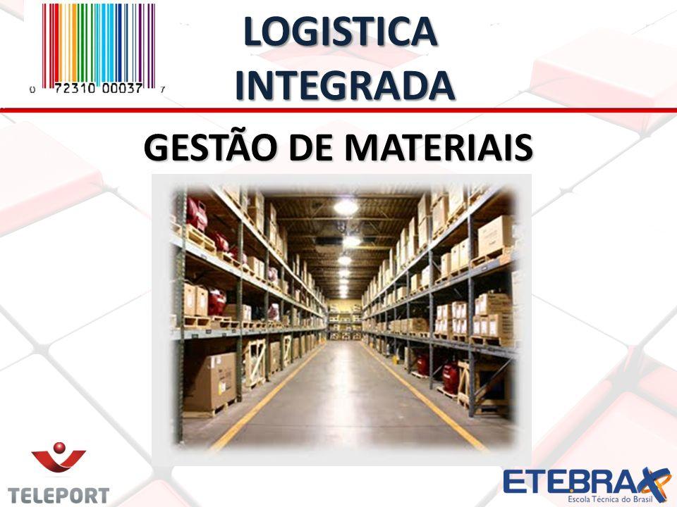 LOGISTICA INTEGRADA LOGISTICA INTEGRADA GESTÃO DE MATERIAIS