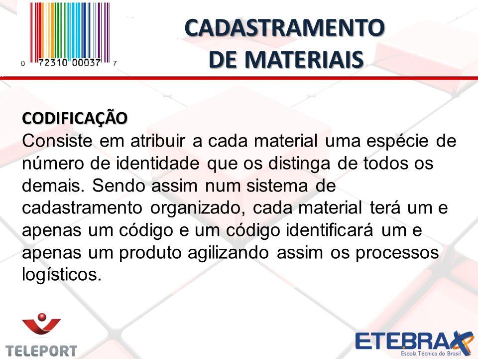 CADASTRAMENTO DE MATERIAIS CADASTRAMENTO DE MATERIAIS CODIFICAÇÃO Consiste em atribuir a cada material uma espécie de número de identidade que os dist