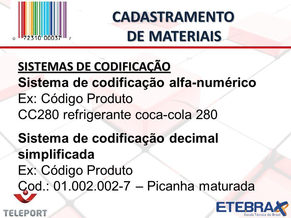 CADASTRAMENTO DE MATERIAIS CADASTRAMENTO DE MATERIAIS SISTEMAS DE CODIFICAÇÃO Sistema de codificação alfa-numérico Ex: Código Produto CC280 refrigeran