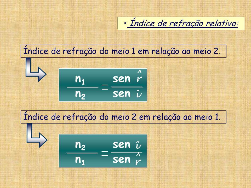 Índice de refração relativo: Índice de refração do meio 1 em relação ao meio 2. n 1 sen n 2 sen î r ^ Índice de refração do meio 2 em relação ao meio