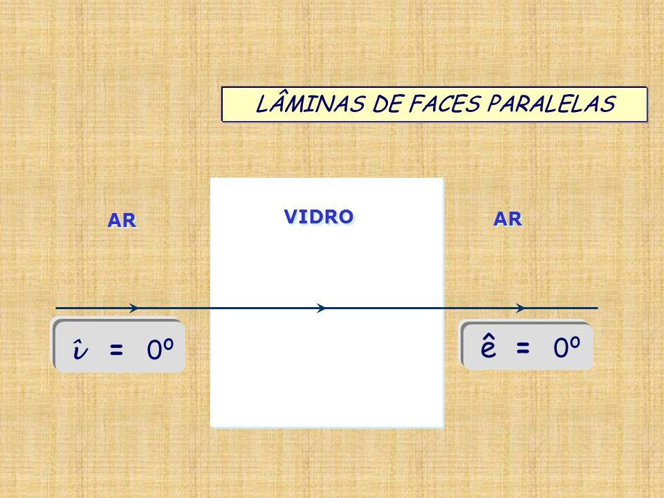 LÂMINAS DE FACES PARALELAS AR VIDRO AR î = 0 o ê = 0 o
