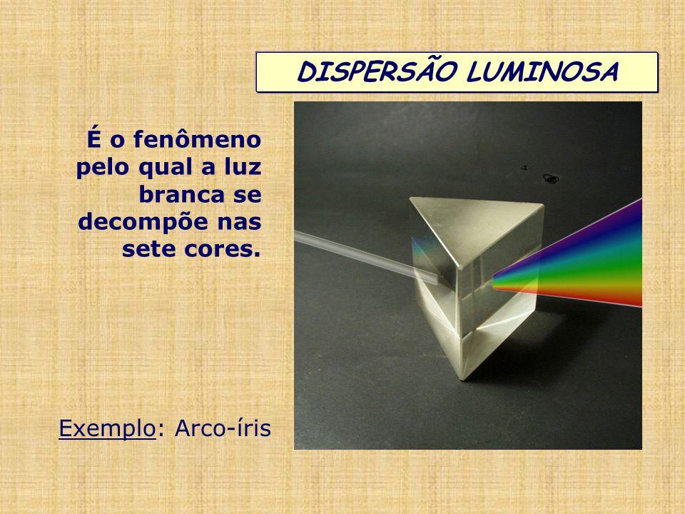 DISPERSÃO LUMINOSA É o fenômeno pelo qual a luz branca se decompõe nas sete cores. Exemplo: Arco-íris