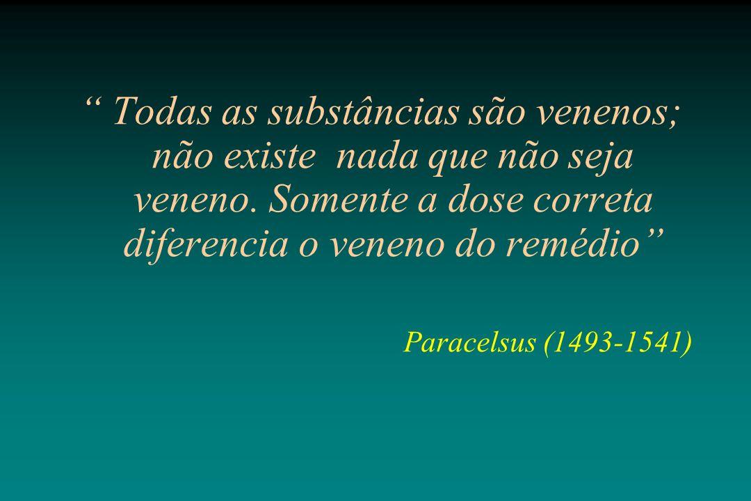 Todas as substâncias são venenos; não existe nada que não seja veneno. Somente a dose correta diferencia o veneno do remédio Paracelsus (1493-1541)