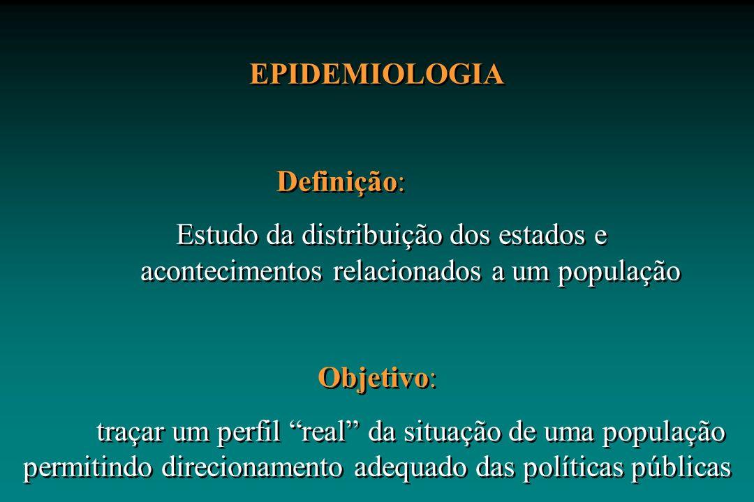 EPIDEMIOLOGIA Definição: Estudo da distribuição dos estados e acontecimentos relacionados a um população Objetivo: traçar um perfil real da situação d