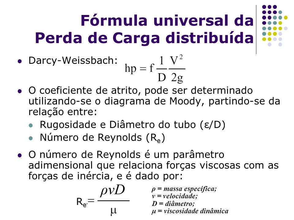 Fórmula universal da Perda de Carga distribuída Darcy-Weissbach: O coeficiente de atrito, pode ser determinado utilizando-se o diagrama de Moody, part