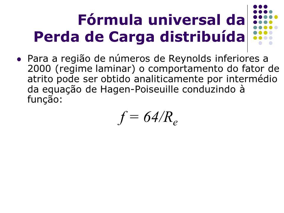 Fórmula universal da Perda de Carga distribuída Para a região de números de Reynolds inferiores a 2000 (regime laminar) o comportamento do fator de at