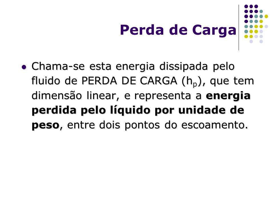 Perda de Carga Chama-se esta energia dissipada pelo fluido de PERDA DE CARGA (h p ), que tem dimensão linear, e representa a energia perdida pelo líqu