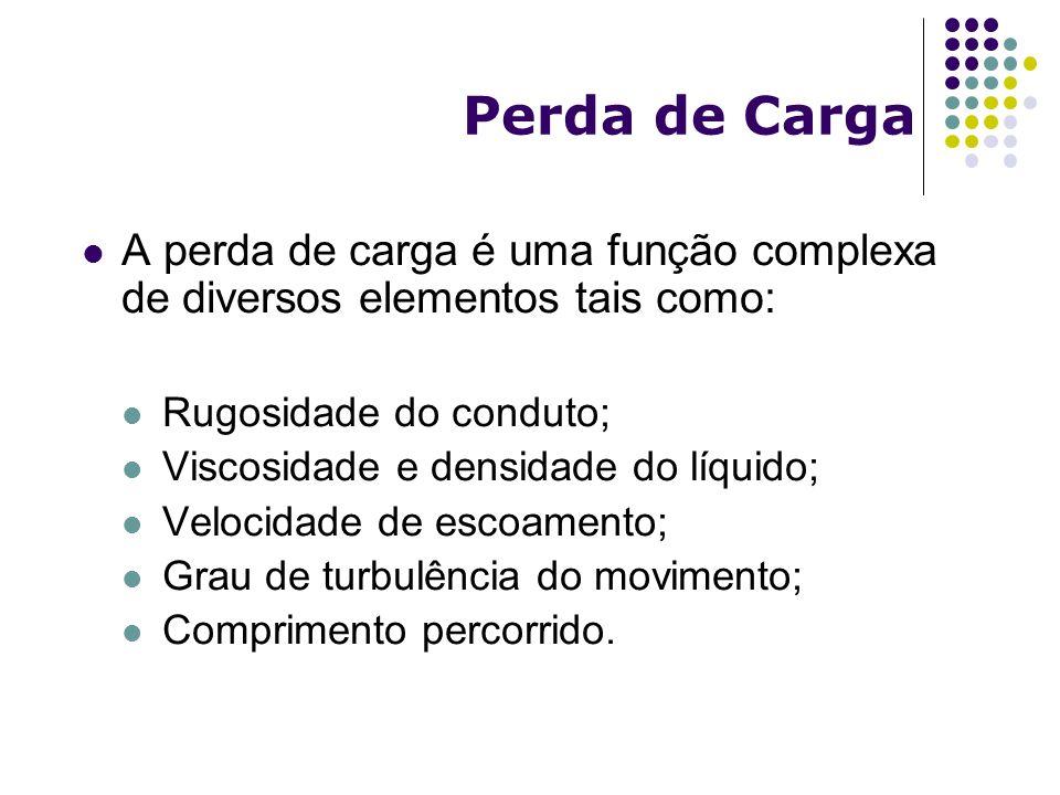 Perda de Carga A perda de carga é uma função complexa de diversos elementos tais como: Rugosidade do conduto; Viscosidade e densidade do líquido; Velo