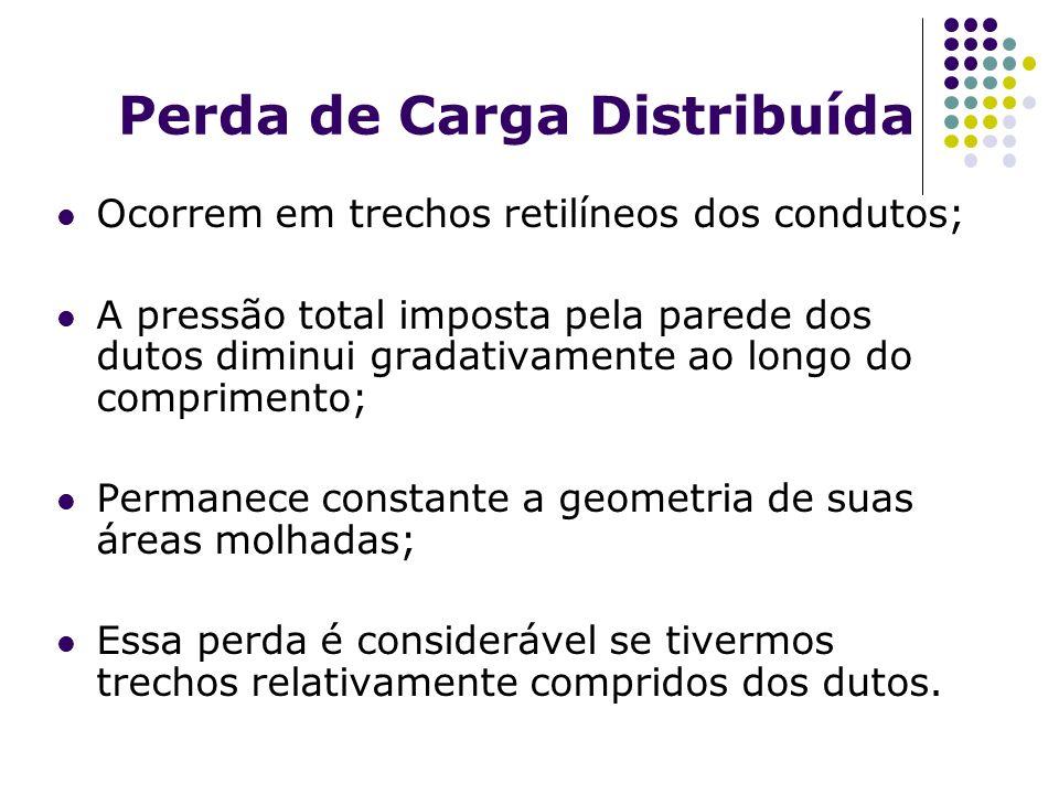 Perda de Carga Distribuída Ocorrem em trechos retilíneos dos condutos; A pressão total imposta pela parede dos dutos diminui gradativamente ao longo d