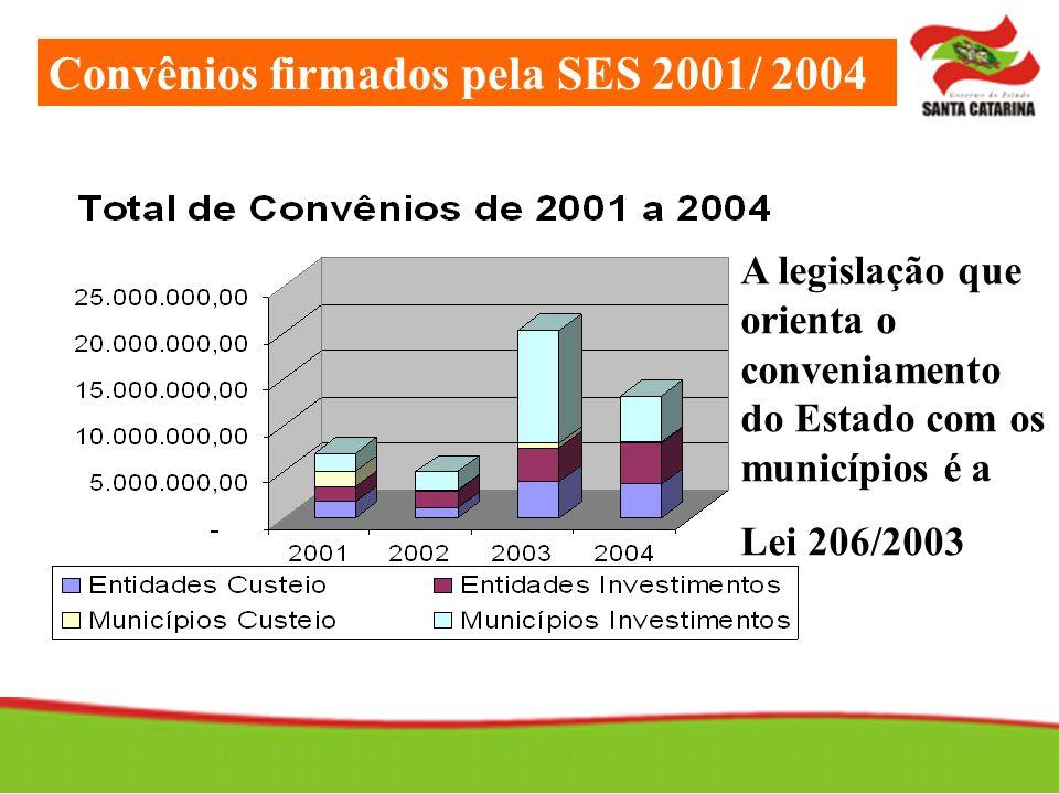 A legislação que orienta o conveniamento do Estado com os municípios é a Lei 206/2003