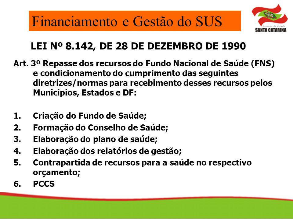 Art. 3º Repasse dos recursos do Fundo Nacional de Saúde (FNS) e condicionamento do cumprimento das seguintes diretrizes/normas para recebimento desses