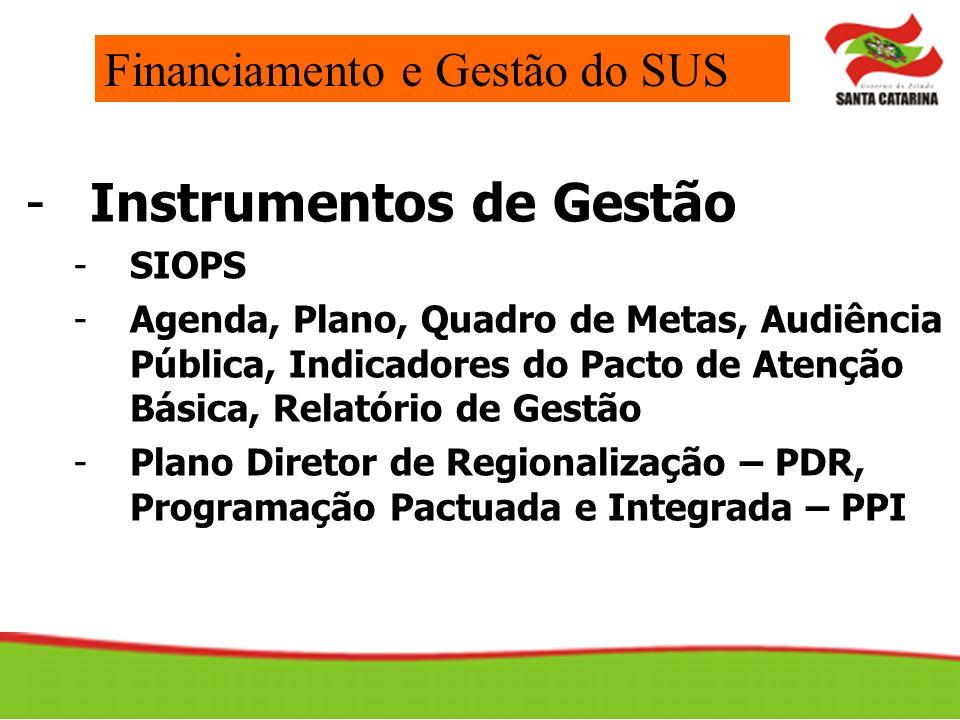 -Instrumentos de Gestão -SIOPS -Agenda, Plano, Quadro de Metas, Audiência Pública, Indicadores do Pacto de Atenção Básica, Relatório de Gestão -Plano