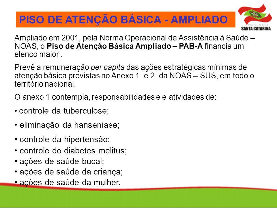PISO DE ATENÇÃO BÁSICA - AMPLIADO Ampliado em 2001, pela Norma Operacional de Assistência à Saúde – NOAS, o Piso de Atenção Básica Ampliado – PAB-A fi