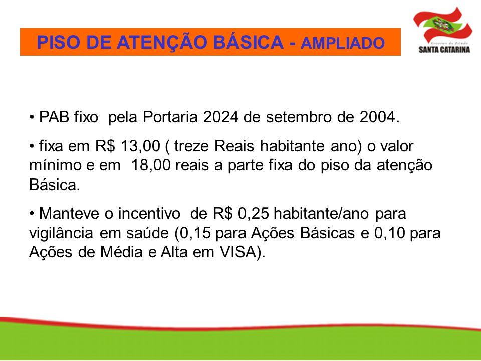 PAB fixo pela Portaria 2024 de setembro de 2004. fixa em R$ 13,00 ( treze Reais habitante ano) o valor mínimo e em 18,00 reais a parte fixa do piso da