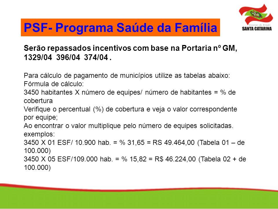 PSF- Programa Saúde da Família Serão repassados incentivos com base na Portaria nº GM, 1329/04 396/04 374/04. Para cálculo de pagamento de municípios