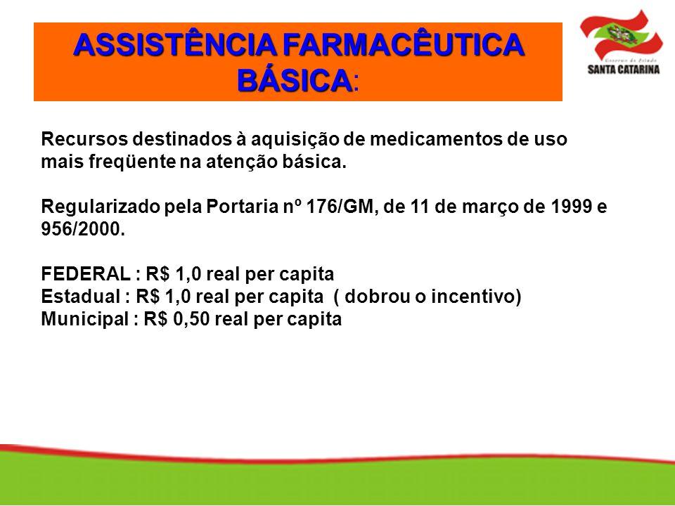 Recursos destinados à aquisição de medicamentos de uso mais freqüente na atenção básica. Regularizado pela Portaria nº 176/GM, de 11 de março de 1999