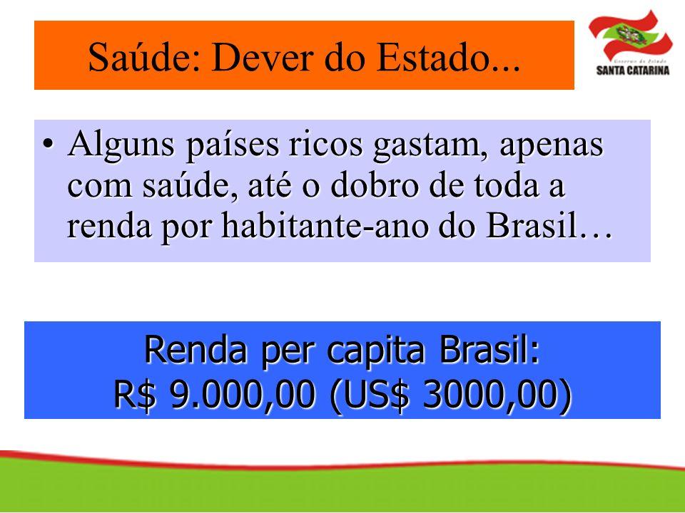 Saúde: Dever do Estado... Alguns países ricos gastam, apenas com saúde, até o dobro de toda a renda por habitante-ano do Brasil…Alguns países ricos ga