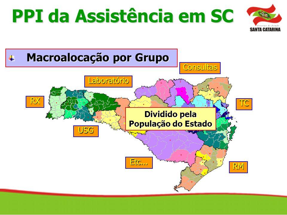 Macroalocação por Grupo Consultas Laboratório USG RX Etc... TC RM Dividido pela População do Estado PPI da Assistência em SC