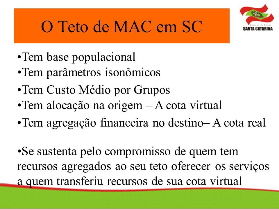 O Teto de MAC em SC Tem base populacional Tem parâmetros isonômicos Tem alocação na origem – A cota virtual Tem agregação financeira no destino– A cot