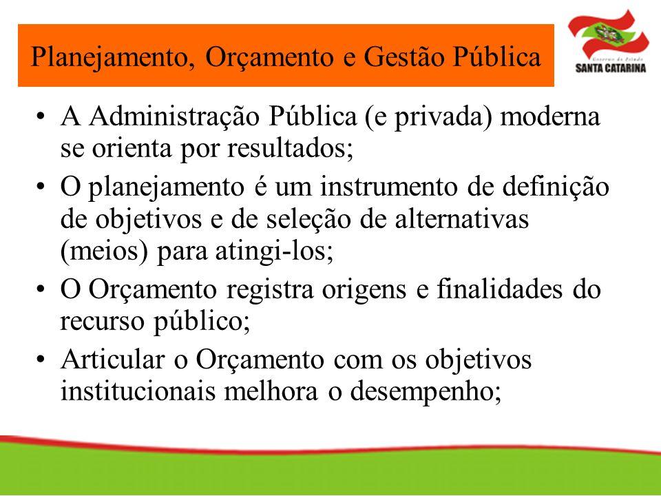 Planejamento, Orçamento e Gestão Pública A Administração Pública (e privada) moderna se orienta por resultados; O planejamento é um instrumento de def