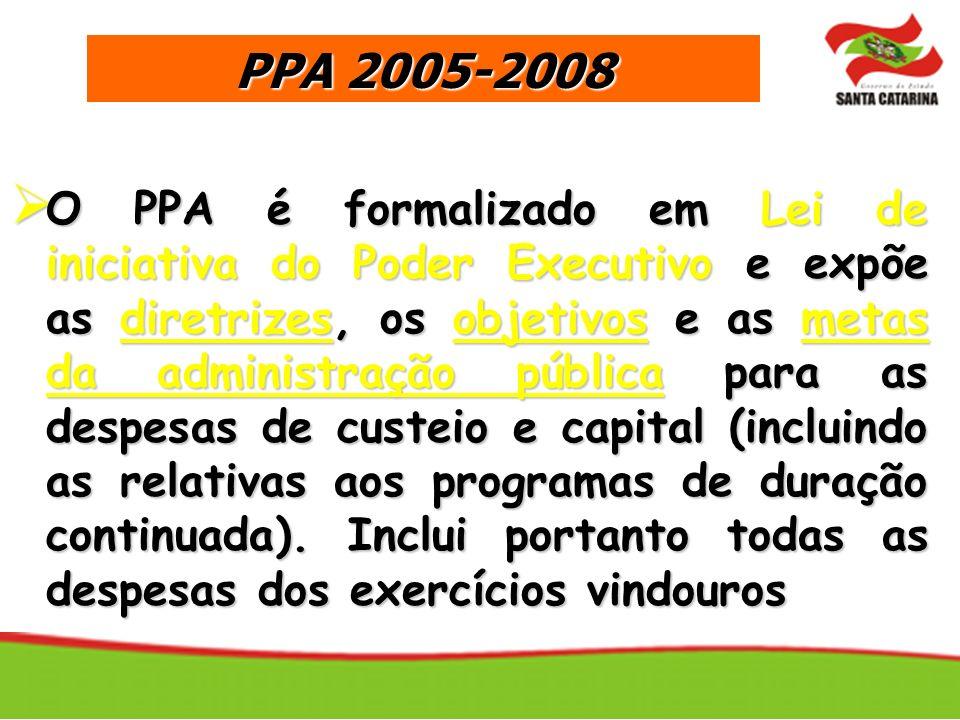 O PPA é formalizado em Lei de iniciativa do Poder Executivo e expõe as diretrizes, os objetivos e as metas da administração pública para as despesas d