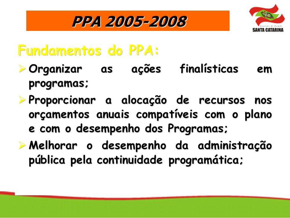 Fundamentos do PPA: Organizar as ações finalísticas em programas; Organizar as ações finalísticas em programas; Proporcionar a alocação de recursos no