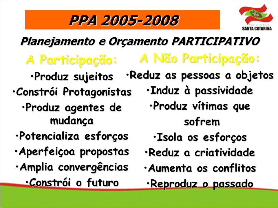 A Participação: Produz sujeitosProduz sujeitos Constrói ProtagonistasConstrói Protagonistas Produz agentes de mudançaProduz agentes de mudança Potenci