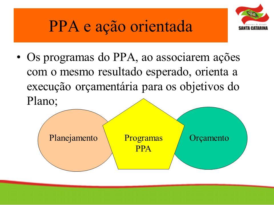PPA e ação orientada Os programas do PPA, ao associarem ações com o mesmo resultado esperado, orienta a execução orçamentária para os objetivos do Pla