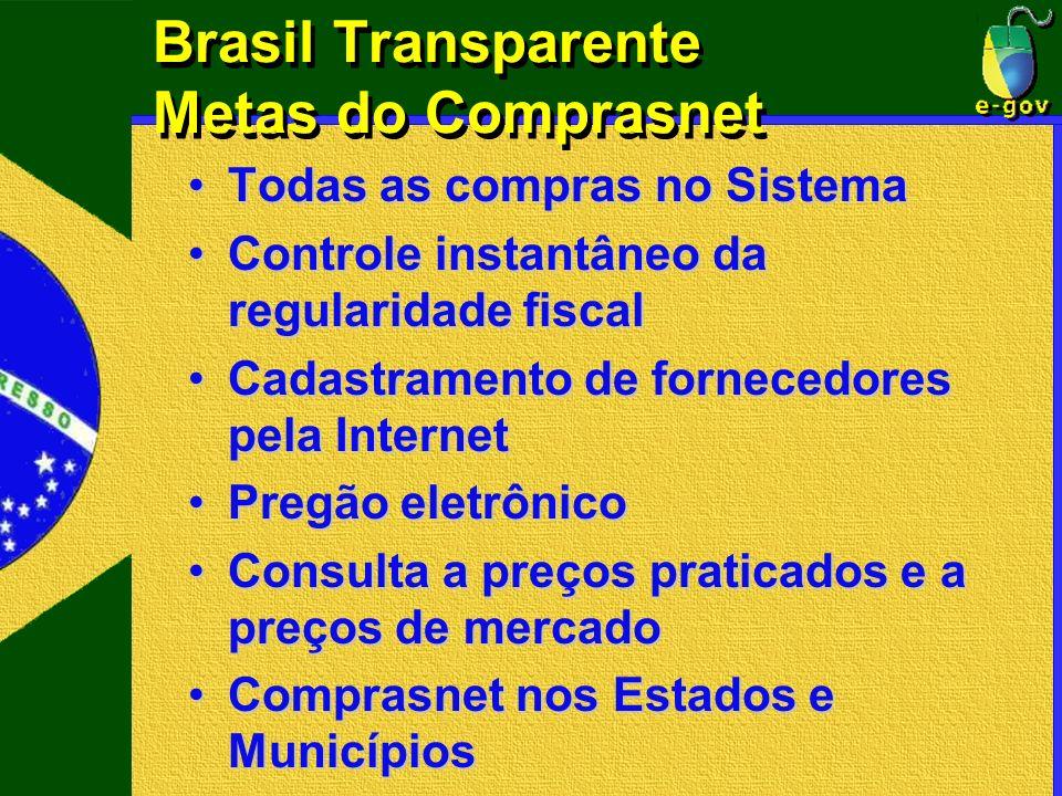 Brasil Transparente Metas do Comprasnet Todas as compras no SistemaTodas as compras no Sistema Controle instantâneo da regularidade fiscalControle ins