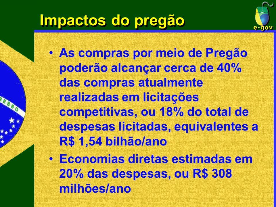 Impactos do pregão As compras por meio de Pregão poderão alcançar cerca de 40% das compras atualmente realizadas em licitações competitivas, ou 18% do