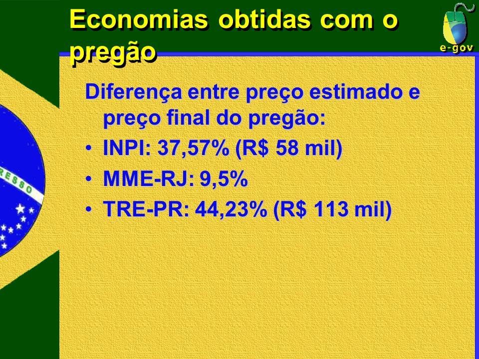 Economias obtidas com o pregão Diferença entre preço estimado e preço final do pregão: INPI: 37,57% (R$ 58 mil)INPI: 37,57% (R$ 58 mil) MME-RJ: 9,5%MM