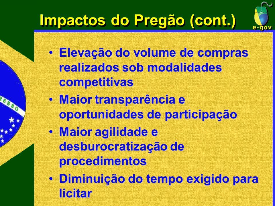 Impactos do Pregão (cont.) Elevação do volume de compras realizados sob modalidades competitivasElevação do volume de compras realizados sob modalidad