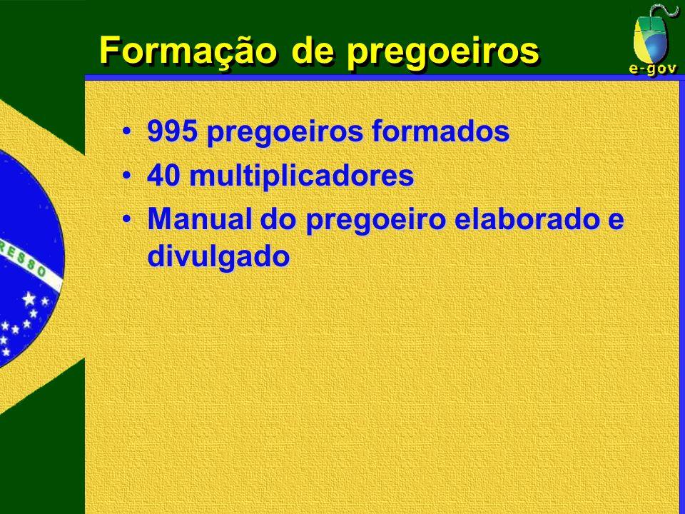 Formação de pregoeiros 995 pregoeiros formados995 pregoeiros formados 40 multiplicadores40 multiplicadores Manual do pregoeiro elaborado e divulgadoMa