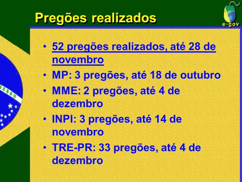 Pregões realizados 52 pregões realizados, até 28 de novembro52 pregões realizados, até 28 de novembro MP: 3 pregões, até 18 de outubroMP: 3 pregões, a
