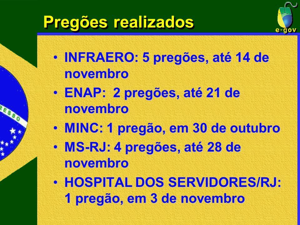 Pregões realizados INFRAERO: 5 pregões, até 14 de novembroINFRAERO: 5 pregões, até 14 de novembro ENAP: 2 pregões, até 21 de novembroENAP: 2 pregões,