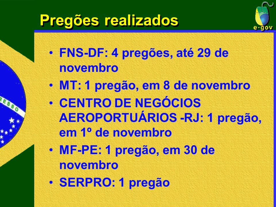 Pregões realizados FNS-DF: 4 pregões, até 29 de novembroFNS-DF: 4 pregões, até 29 de novembro MT: 1 pregão, em 8 de novembroMT: 1 pregão, em 8 de nove